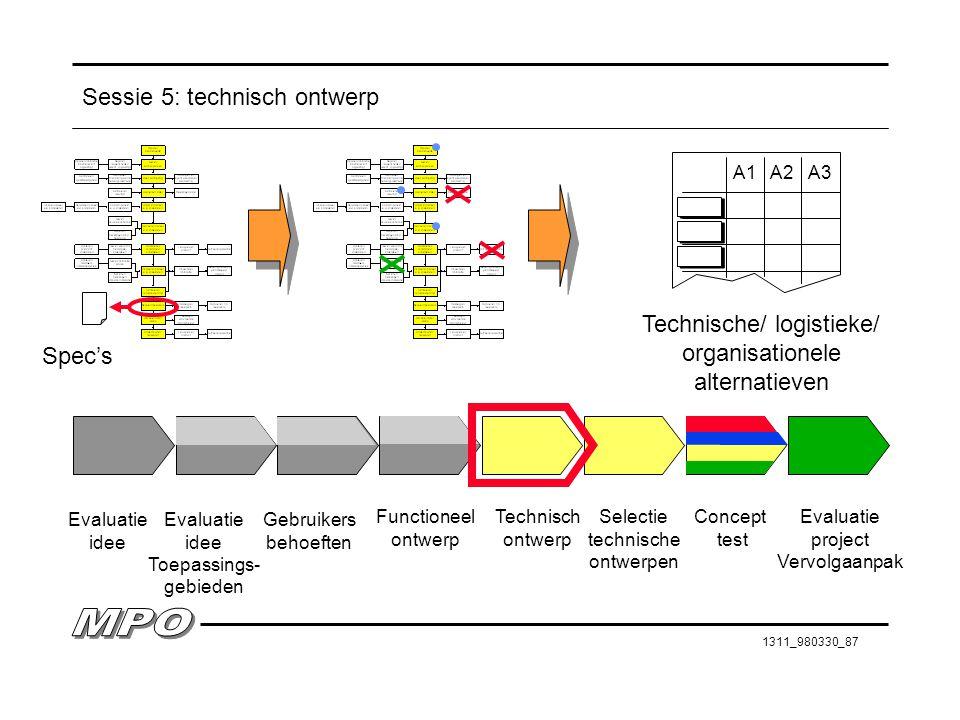 Sessie 5: technisch ontwerp