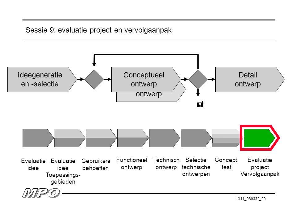 Sessie 9: evaluatie project en vervolgaanpak