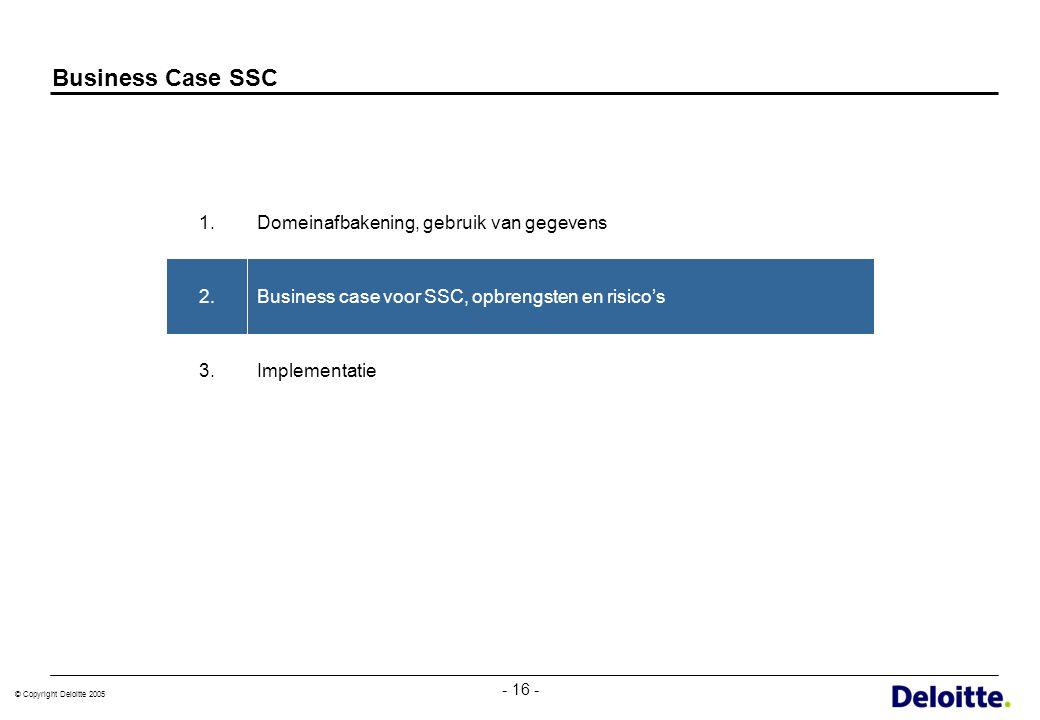 Business Case SSC 1. Domeinafbakening, gebruik van gegevens 2.