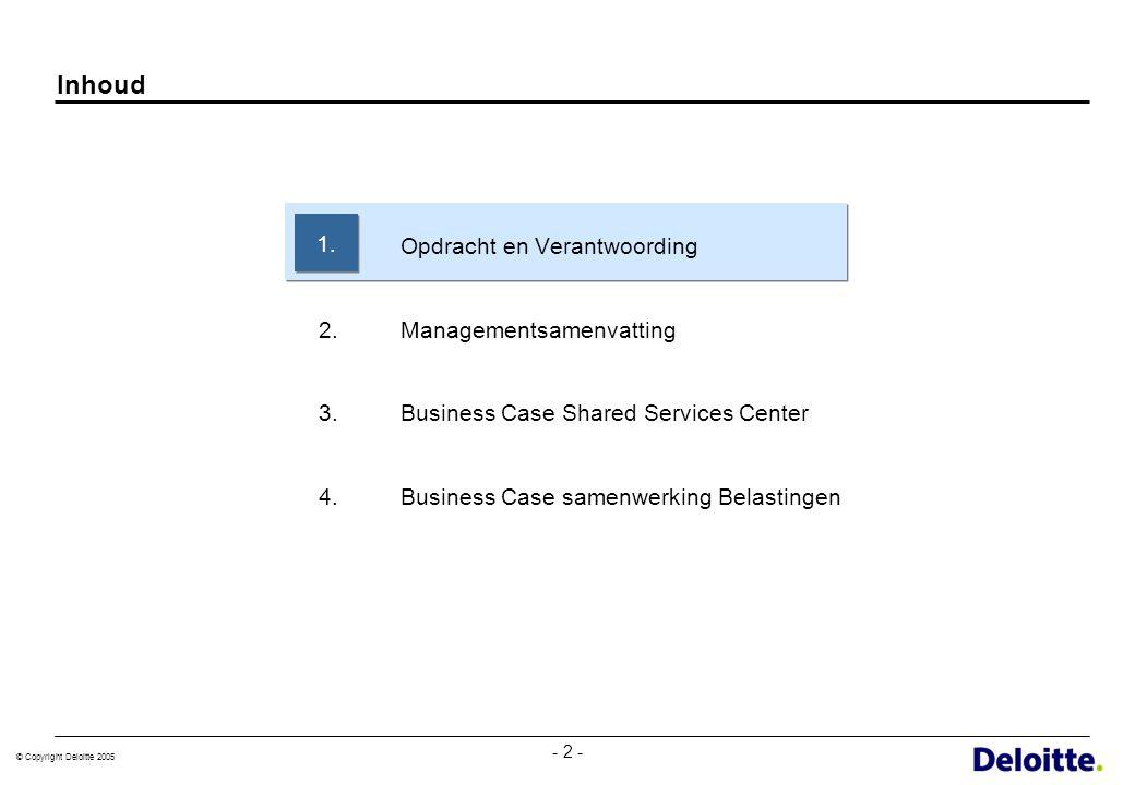 Inhoud 1. Opdracht en Verantwoording Managementsamenvatting