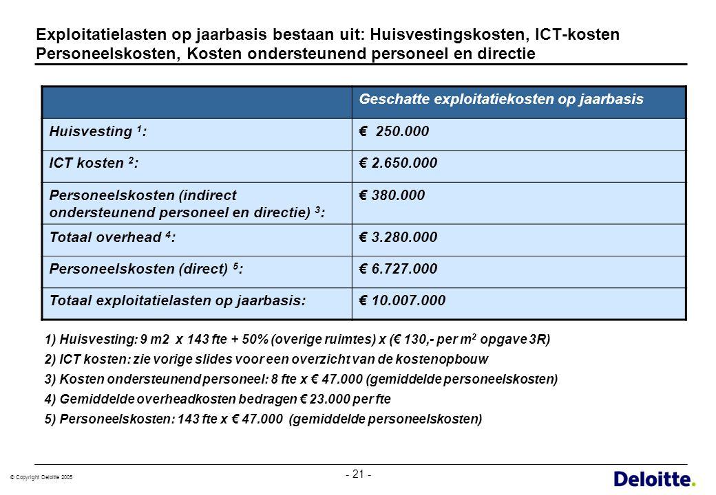Exploitatielasten op jaarbasis bestaan uit: Huisvestingskosten, ICT-kosten Personeelskosten, Kosten ondersteunend personeel en directie