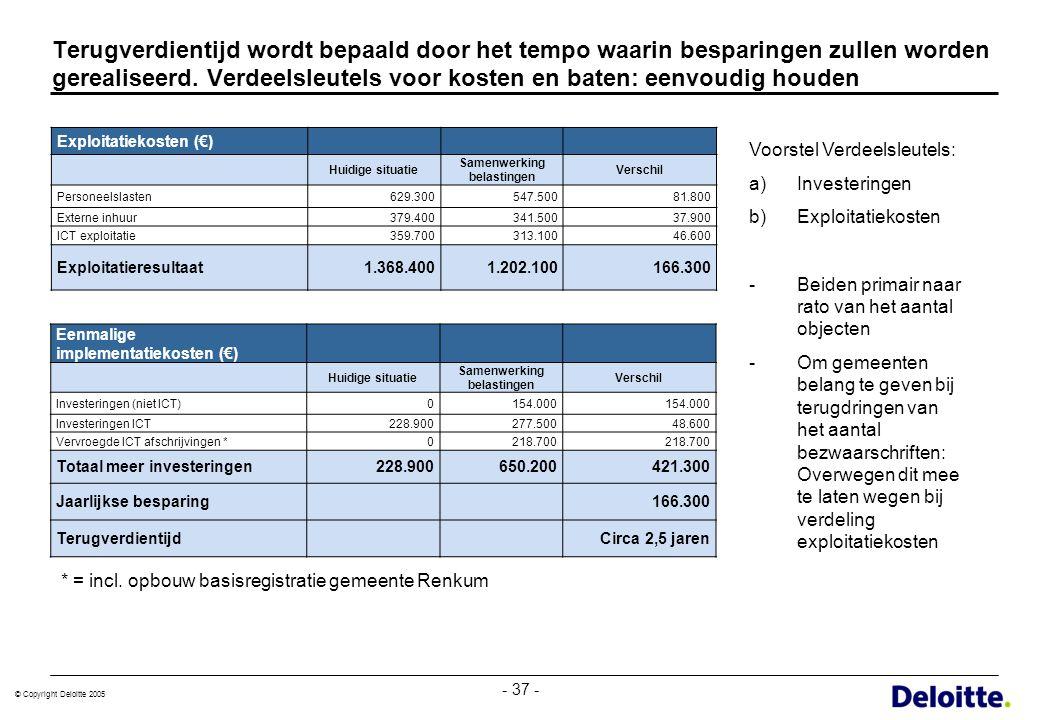 Samenwerking belastingen Samenwerking belastingen