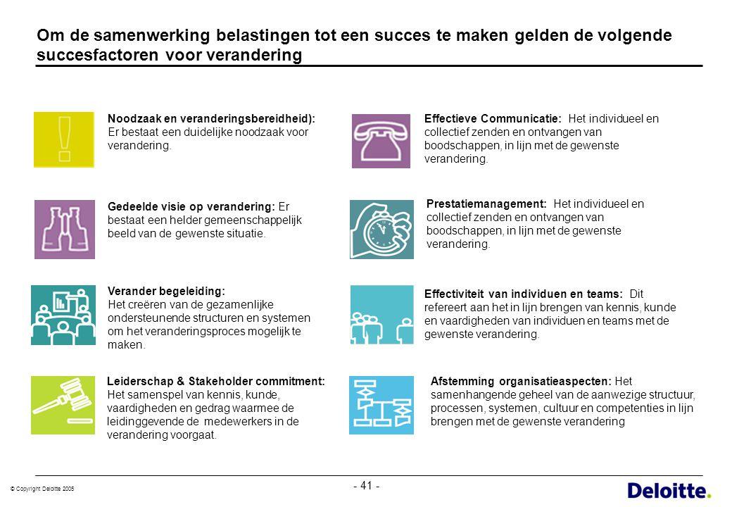 Om de samenwerking belastingen tot een succes te maken gelden de volgende succesfactoren voor verandering