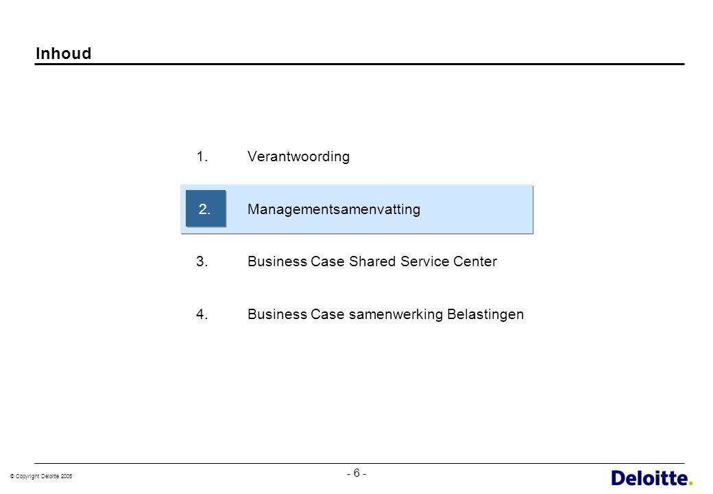 Inhoud Verantwoording Managementsamenvatting 2.