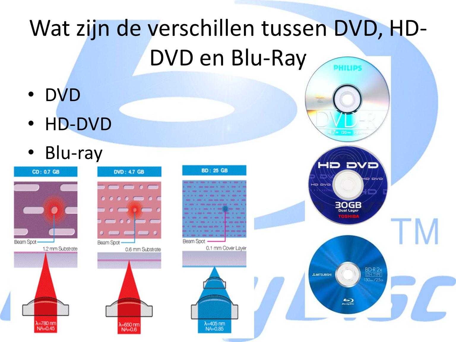 Wat zijn de verschillen tussen DVD, HD-DVD en Blu-Ray