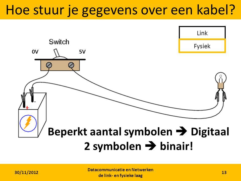 Hoe stuur je gegevens over een kabel