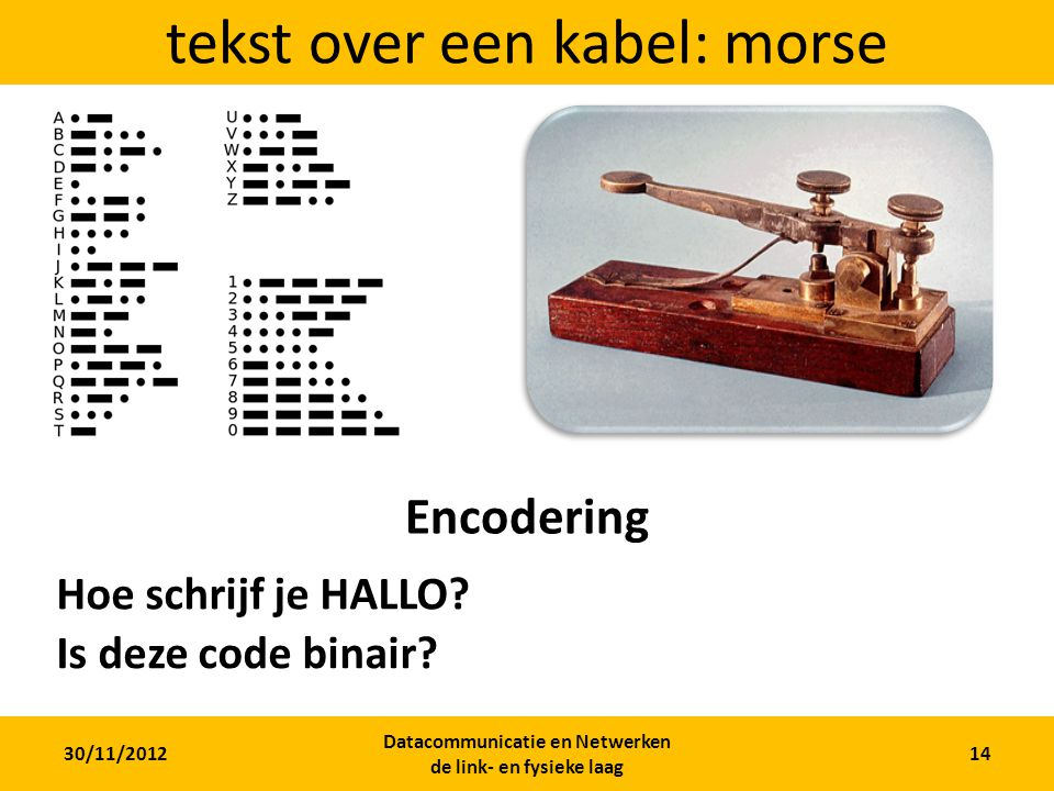 tekst over een kabel: morse