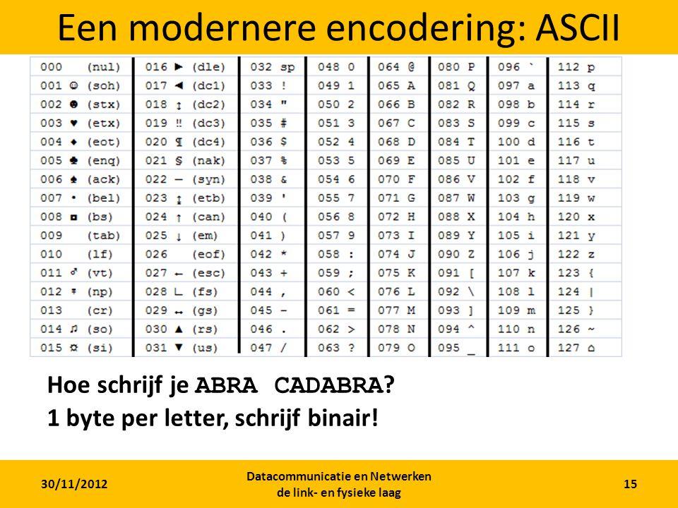 Een modernere encodering: ASCII