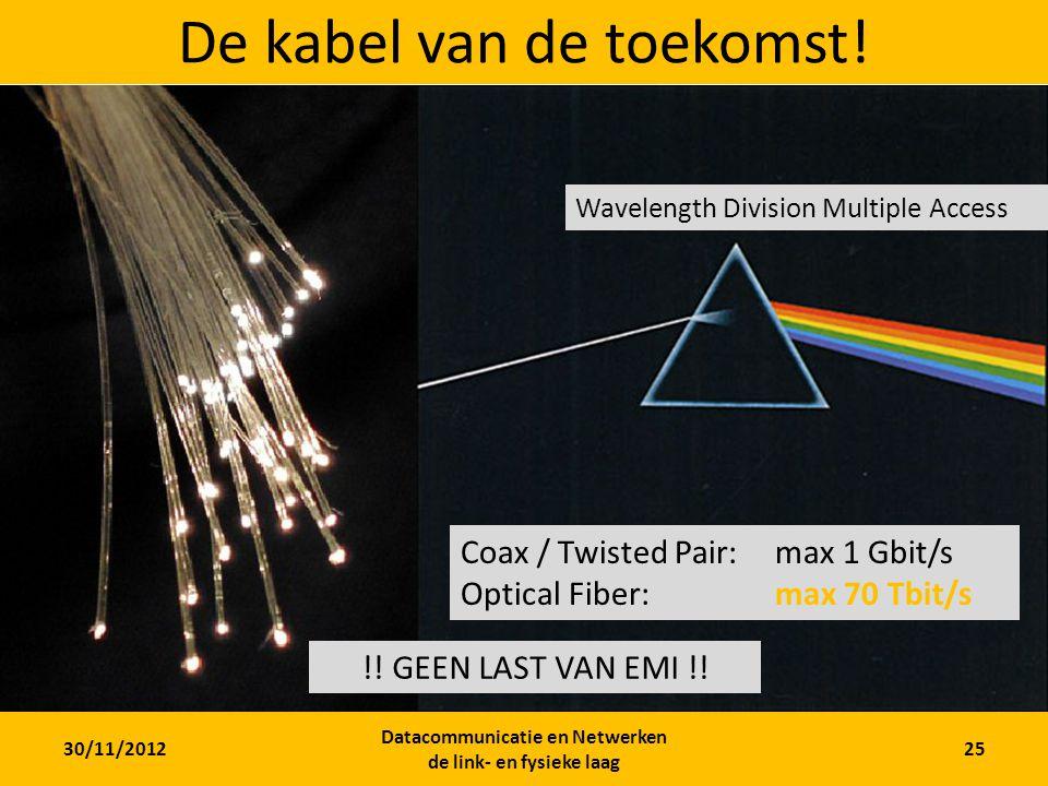 De kabel van de toekomst!