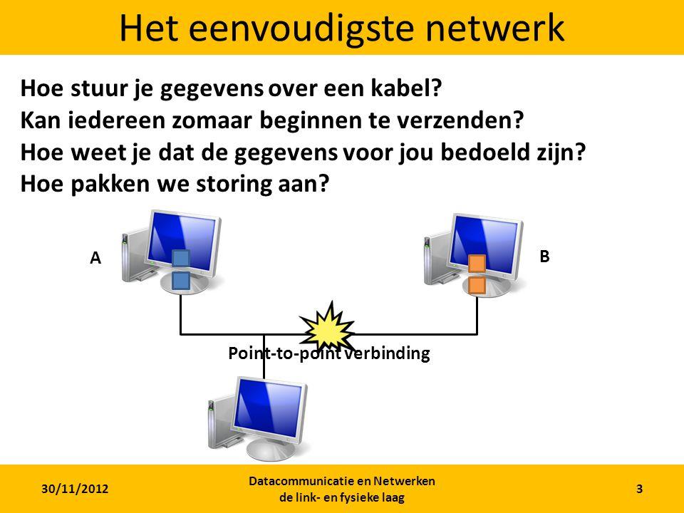 Het eenvoudigste netwerk