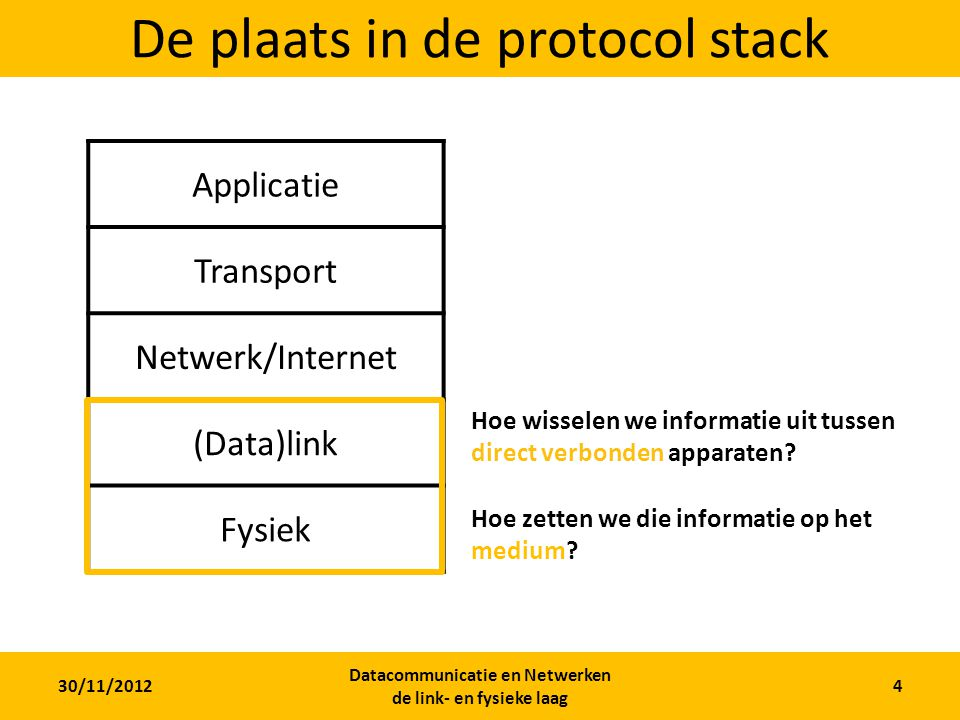 De plaats in de protocol stack