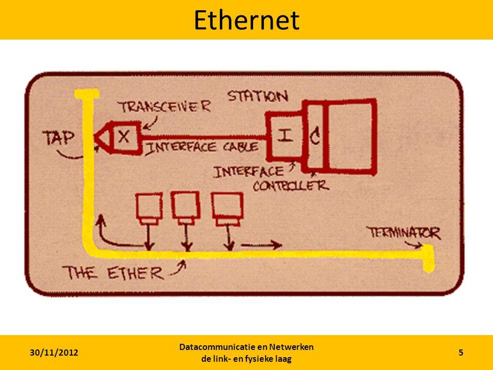 Datacommunicatie en Netwerken de link- en fysieke laag
