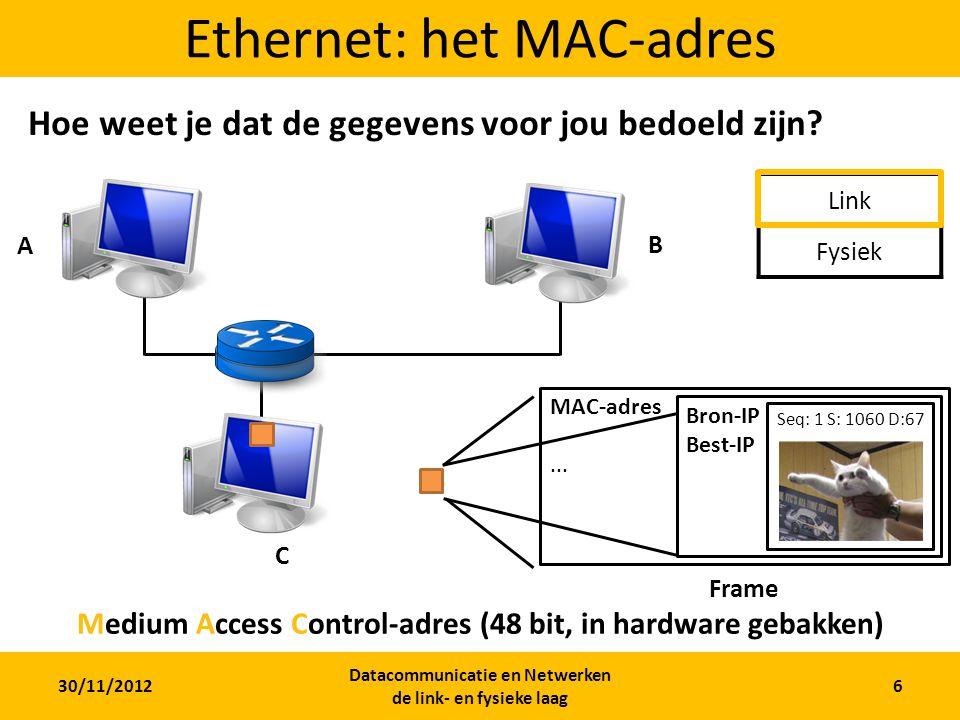 Ethernet: het MAC-adres