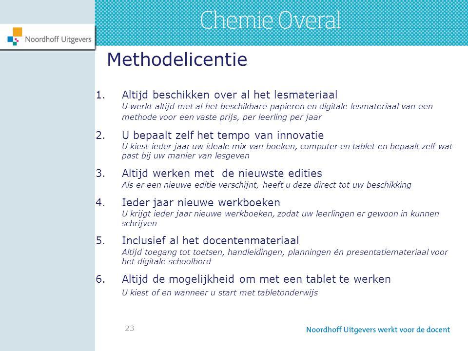 Methodelicentie