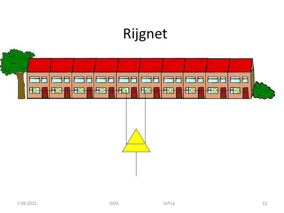 Rijgnet 7-09-2011 GMS Vefica