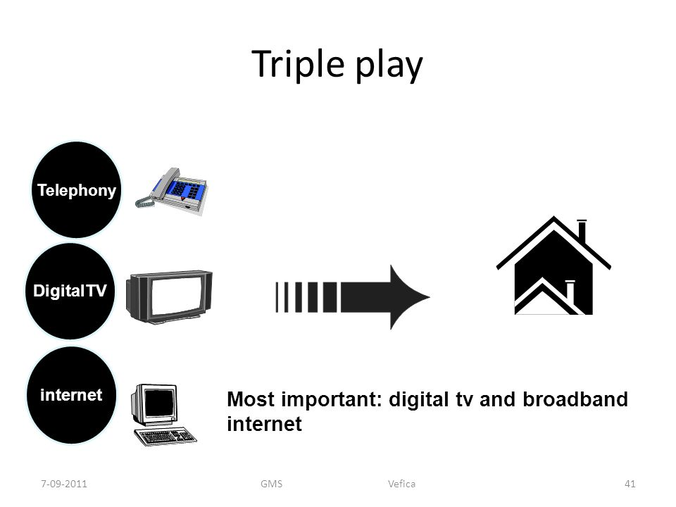 Triple play Most important: digital tv and broadband internet