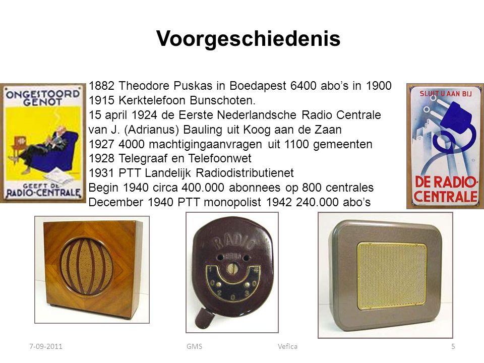 Voorgeschiedenis 1882 Theodore Puskas in Boedapest 6400 abo's in 1900