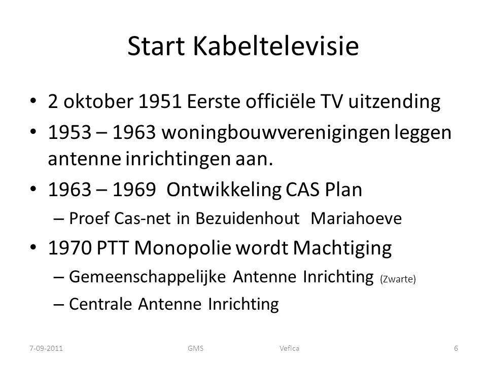 Start Kabeltelevisie 2 oktober 1951 Eerste officiële TV uitzending
