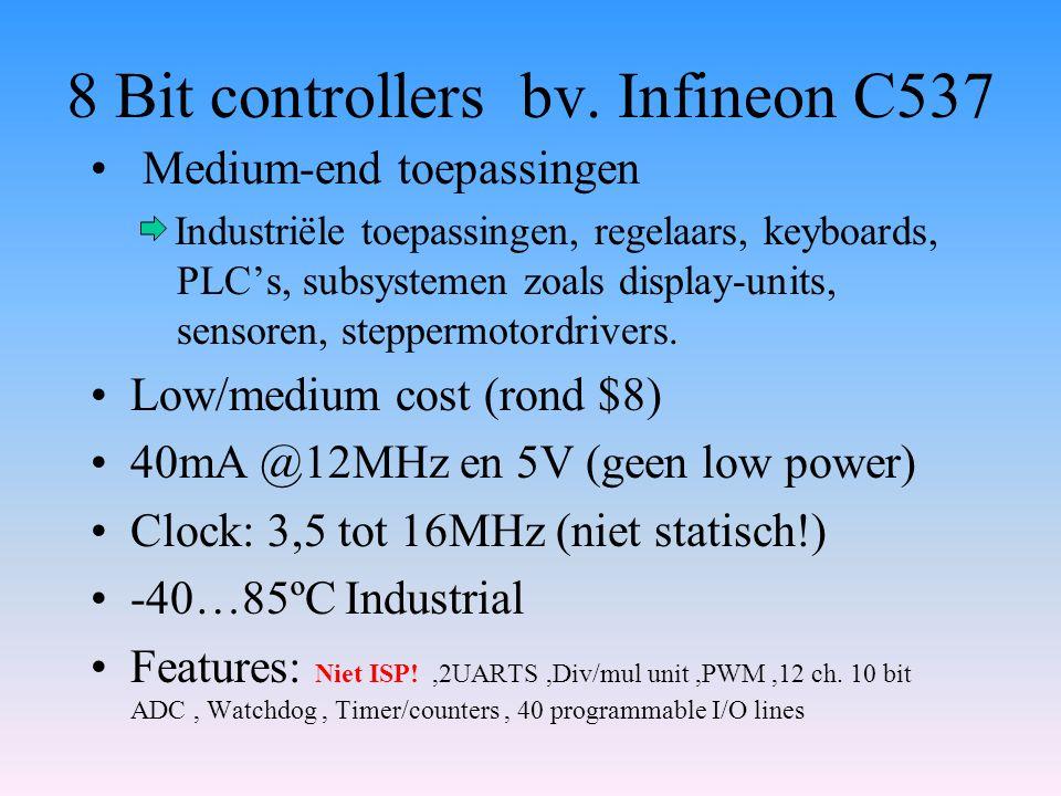 8 Bit controllers bv. Infineon C537