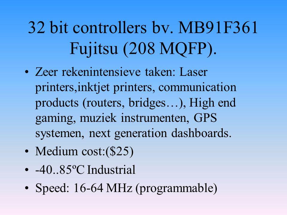 32 bit controllers bv. MB91F361 Fujitsu (208 MQFP).