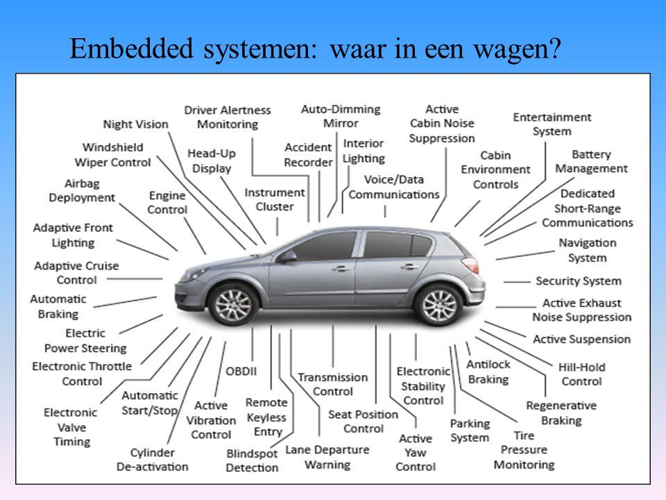 Embedded systemen: waar in een wagen