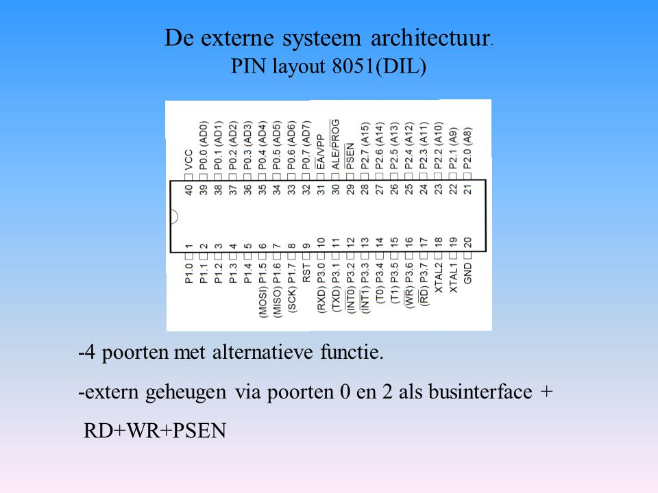 De externe systeem architectuur. PIN layout 8051(DIL)