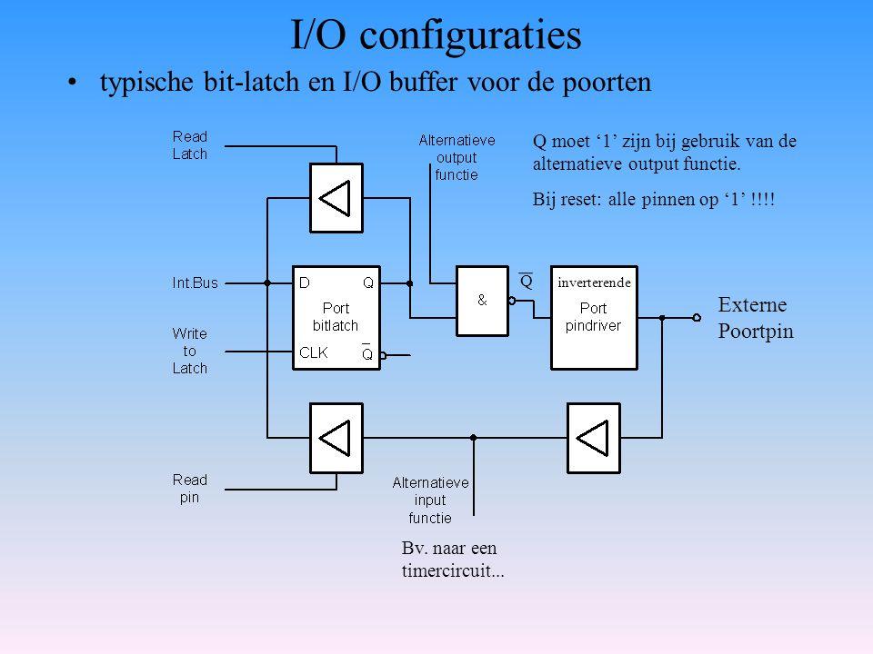 I/O configuraties typische bit-latch en I/O buffer voor de poorten