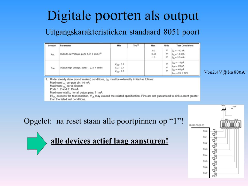 Digitale poorten als output