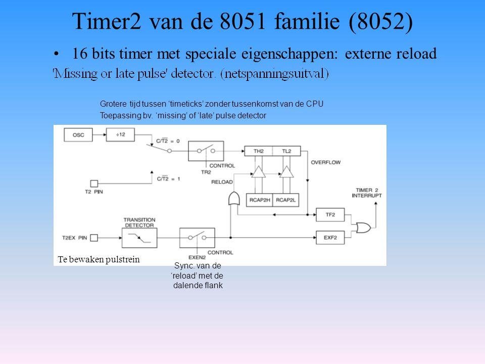 Timer2 van de 8051 familie (8052) 16 bits timer met speciale eigenschappen: externe reload.