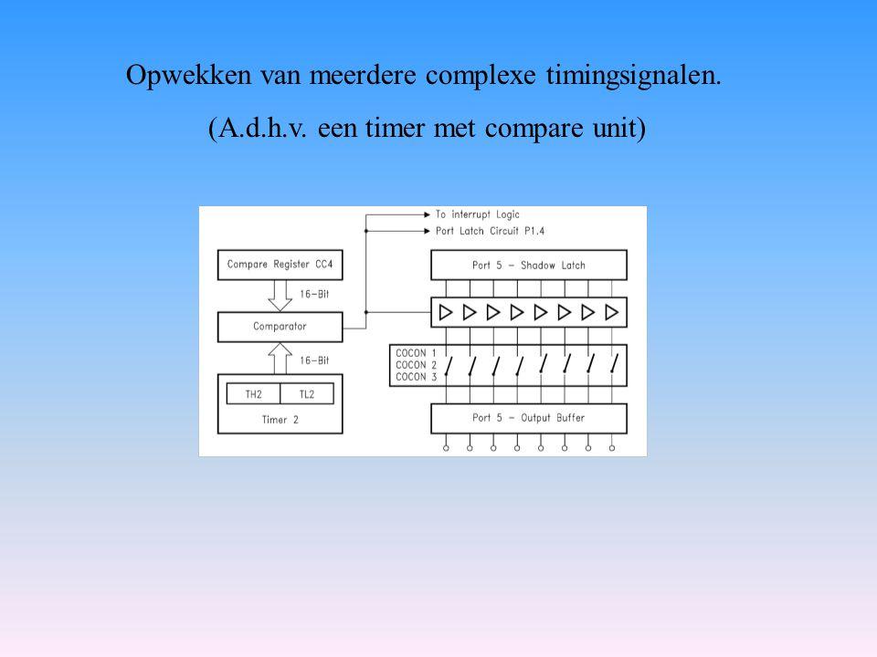 (A.d.h.v. een timer met compare unit)