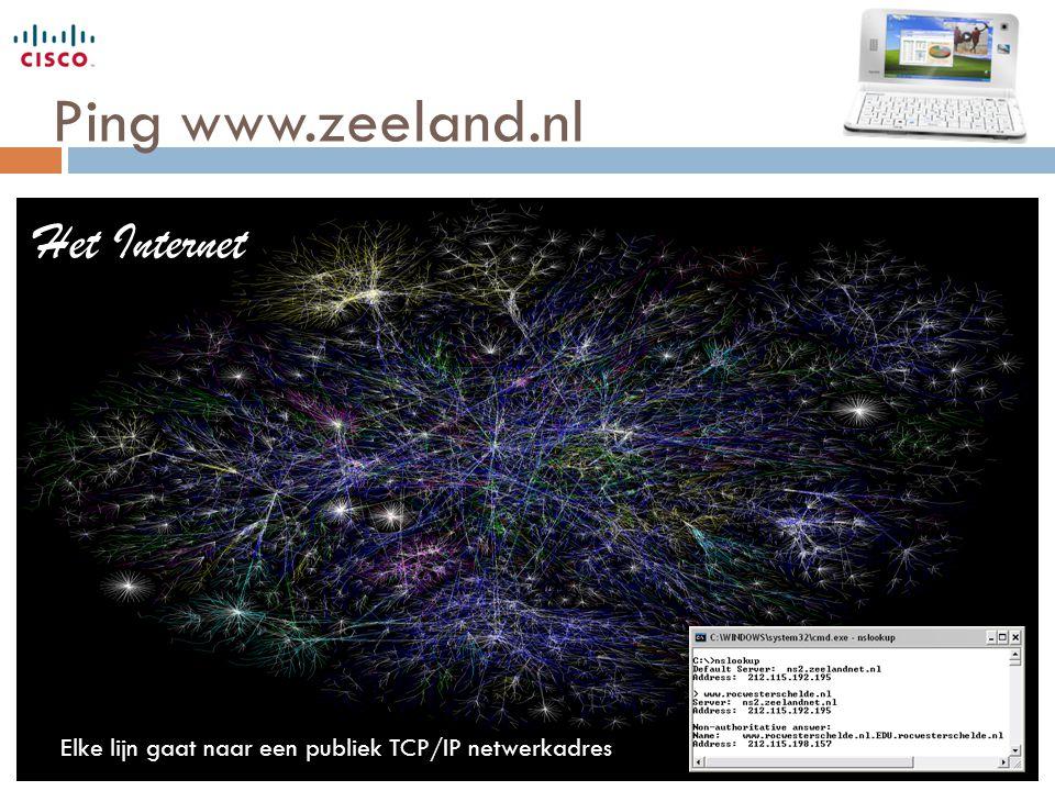 Ping www.zeeland.nl Het Internet