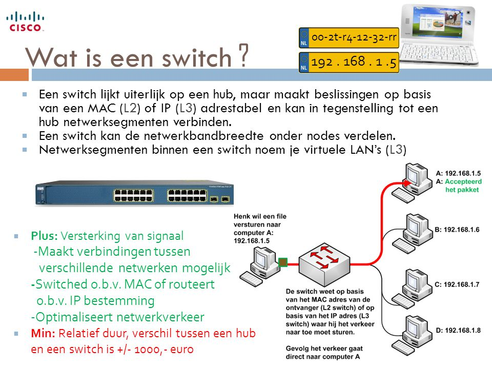 Wat is een switch 00-2t-r4-12-32-rr. 192 . 168 . 1 .5.
