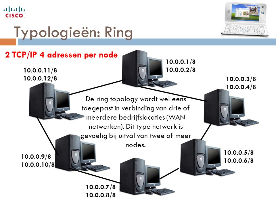 Typologieën: Ring 2 TCP/IP 4 adressen per node