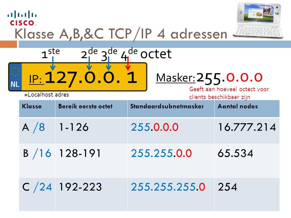 Klasse A,B,&C TCP/IP 4 adressen