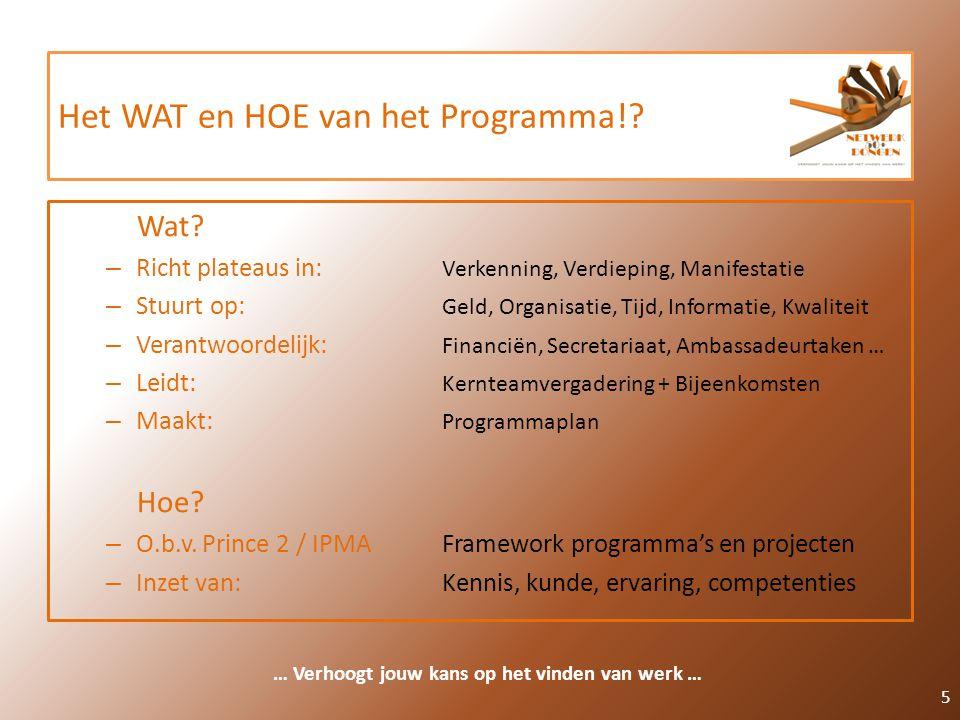 Het WAT en HOE van het Programma!