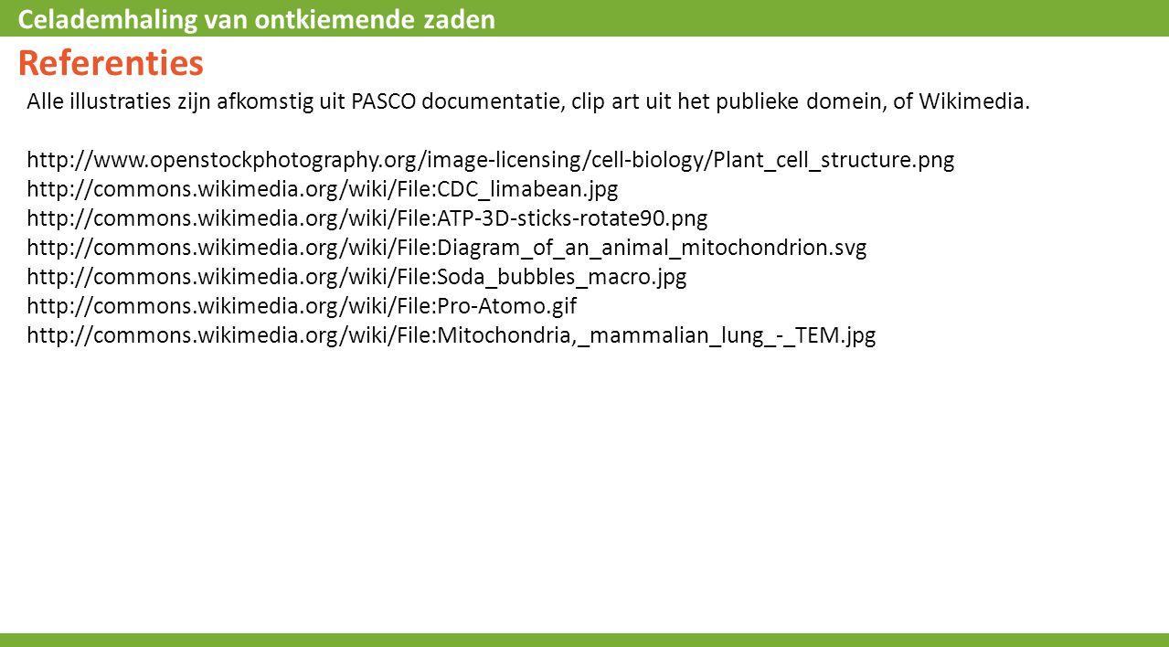 Referenties Alle illustraties zijn afkomstig uit PASCO documentatie, clip art uit het publieke domein, of Wikimedia.