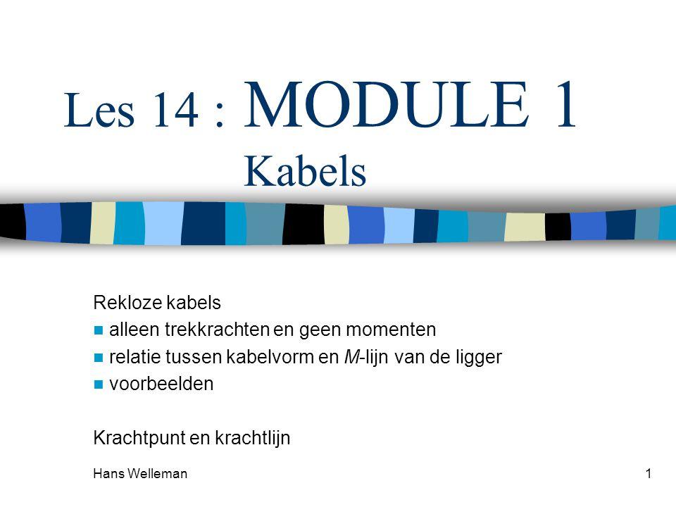 Les 14 : MODULE 1 Kabels Rekloze kabels