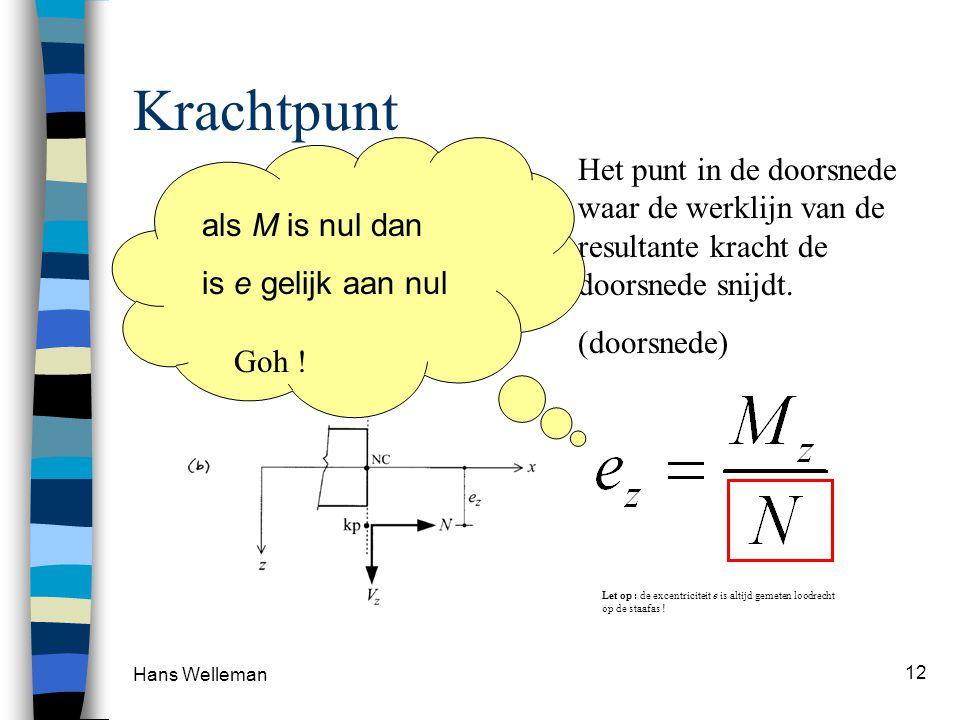 Krachtpunt als M is nul dan. is e gelijk aan nul. Het punt in de doorsnede waar de werklijn van de resultante kracht de doorsnede snijdt.
