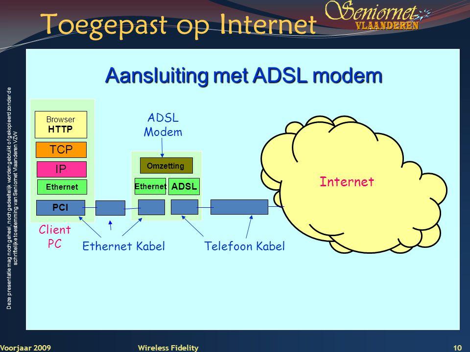 Aansluiting met ADSL modem