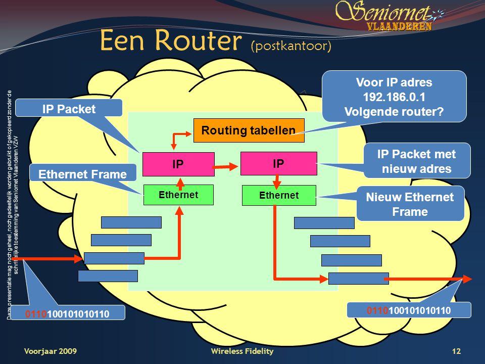 Een Router (postkantoor)