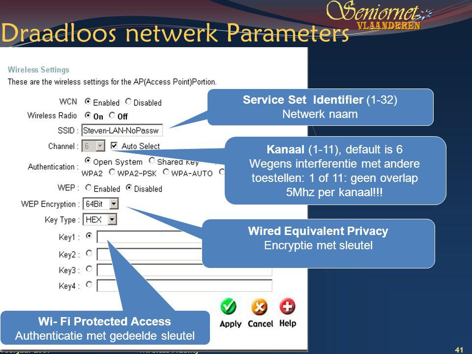 Draadloos netwerk Parameters
