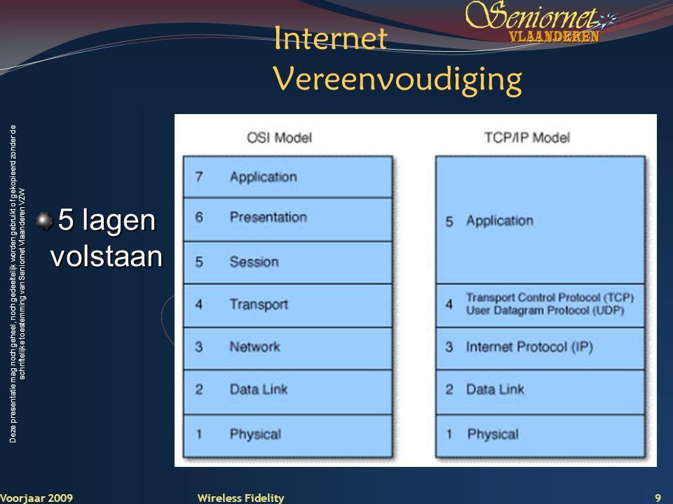 Internet Vereenvoudiging