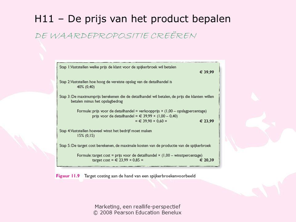 H11 – De prijs van het product bepalen DE WAARDEPROPOSITIE CREËREN