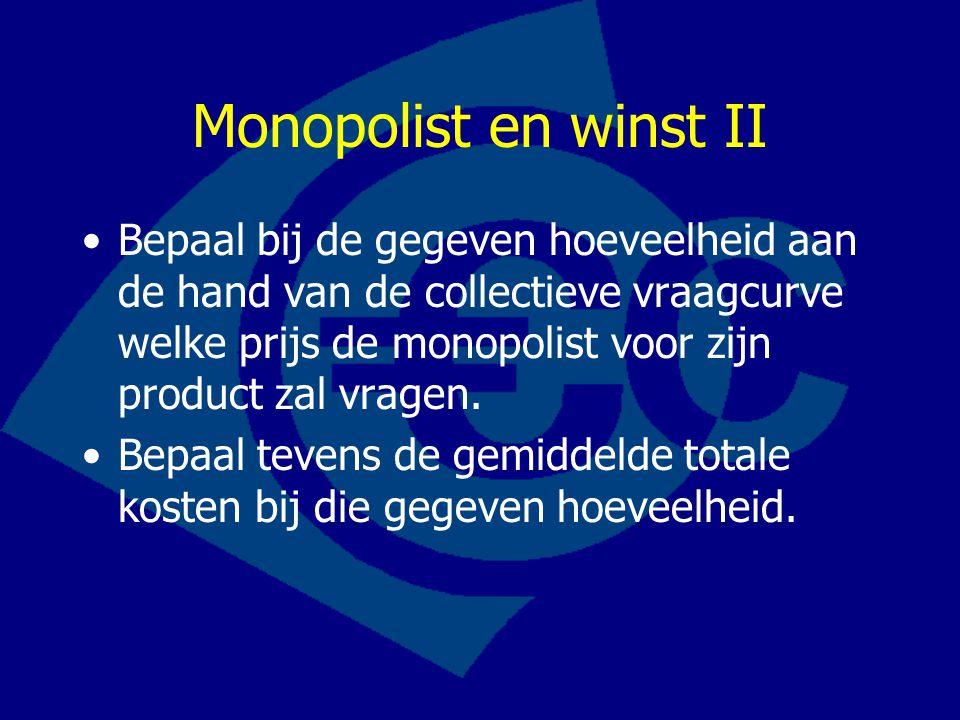 Monopolist en winst II