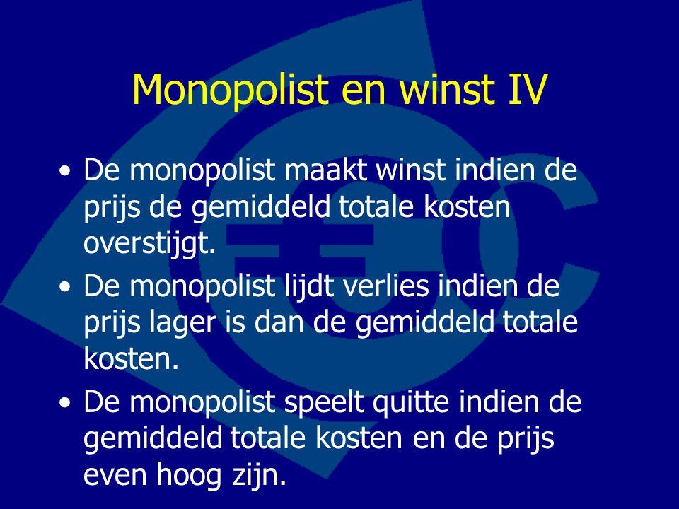Monopolist en winst IV De monopolist maakt winst indien de prijs de gemiddeld totale kosten overstijgt.