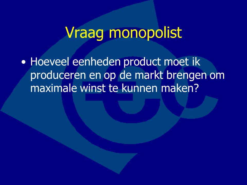 Vraag monopolist Hoeveel eenheden product moet ik produceren en op de markt brengen om maximale winst te kunnen maken