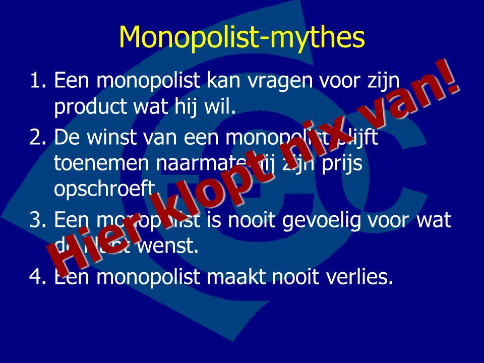 Hier klopt nix van! Monopolist-mythes