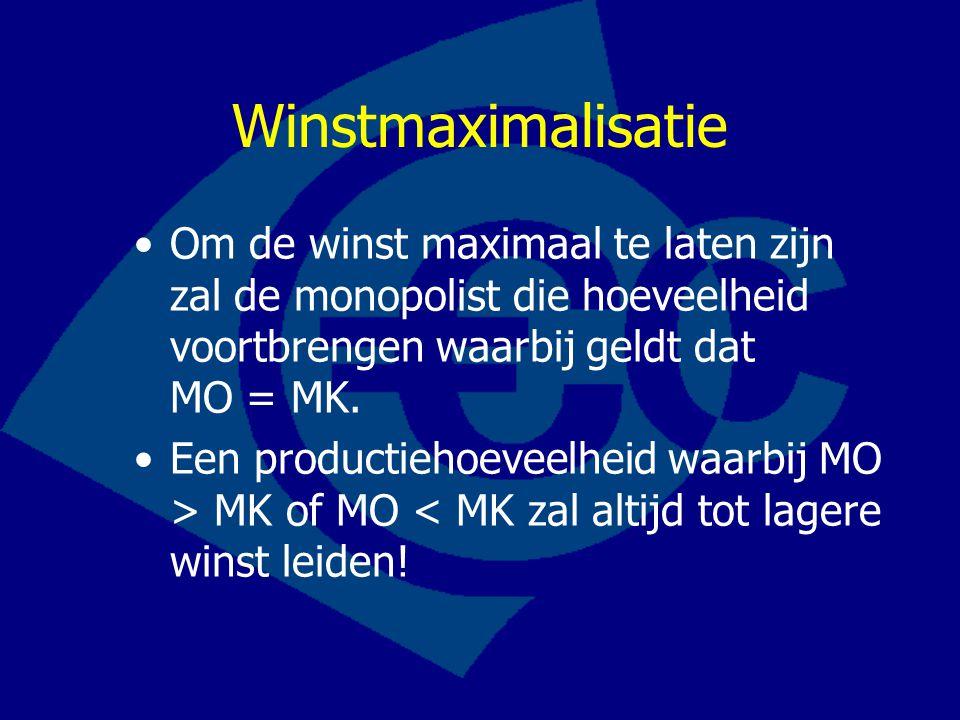 Winstmaximalisatie Om de winst maximaal te laten zijn zal de monopolist die hoeveelheid voortbrengen waarbij geldt dat MO = MK.
