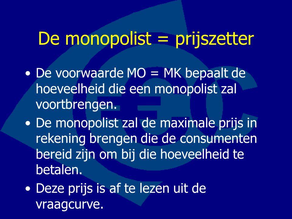 De monopolist = prijszetter