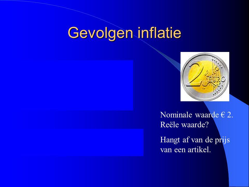 Gevolgen inflatie Van dezelfde hoeveelheid geld kan minder gekocht worden. Nominale waarde € 2. Reële waarde